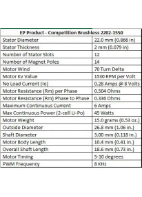 EP Competition Brushless-Motor V2 (22021550)_12964