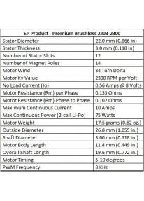 EP Premium Brushless-Motor V2 (22032300)_12967