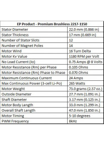 EP Premium Brushless-Motor V2 (22171150)_12971