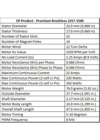EP Premium Brushless-Motor V2 (22171500)_12972