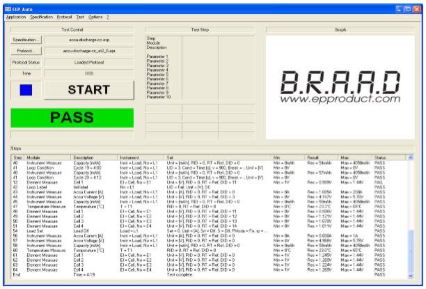 EP BRAAD_Systemgrafik